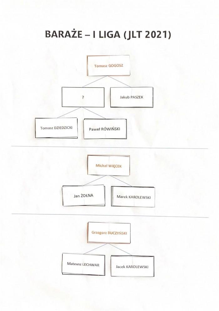baraże-I-liga (1)